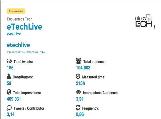 resumen twitter #eTechLive